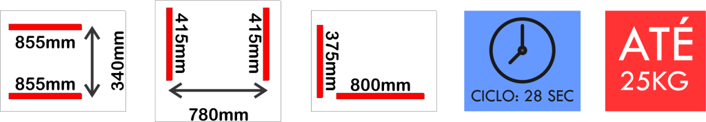 Dimensões seladora a vácuo VM 1800