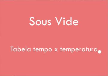 Confira a nossa tabela com tempos e temperaturas de diversos alimentos no sous vide